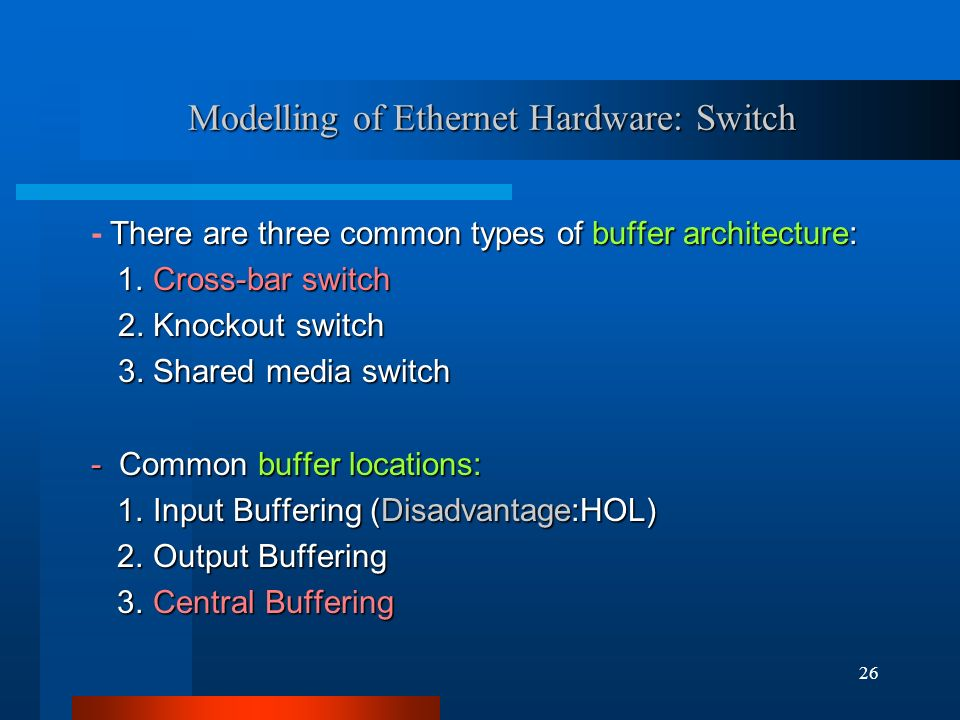 26 Modelling of Ethernet Hardware: Switch There are three common types of buffer architecture: - There are three common types of buffer architecture: 1.