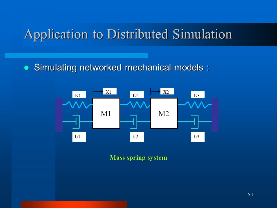 51 Application to Distributed Simulation Simulating networked mechanical models : Simulating networked mechanical models : X1 b1 M1M2 K1K2K3 b2b3 X2 Mass spring system