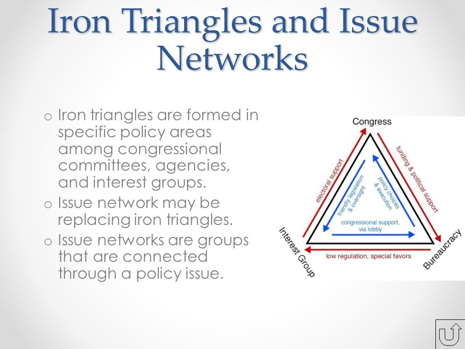 Iron Triangles and Issue Networks o Iron triangles are formed in specific policy areas among congressional committees, agencies, and interest groups.