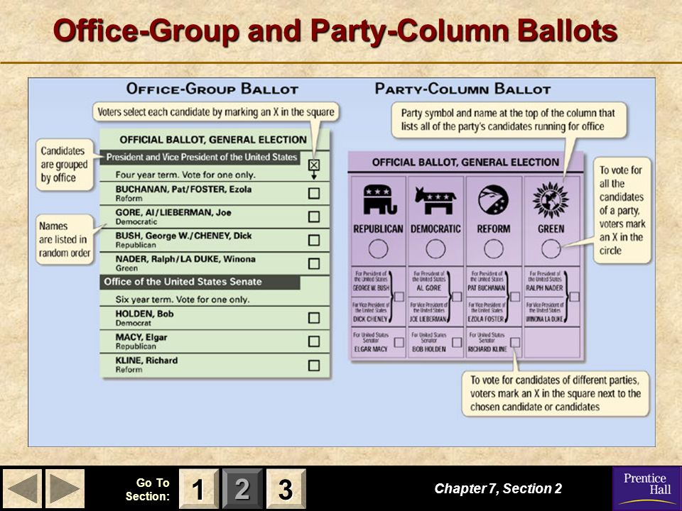 123 Go To Section: Office-Group and Party-Column Ballots Chapter 7, Section