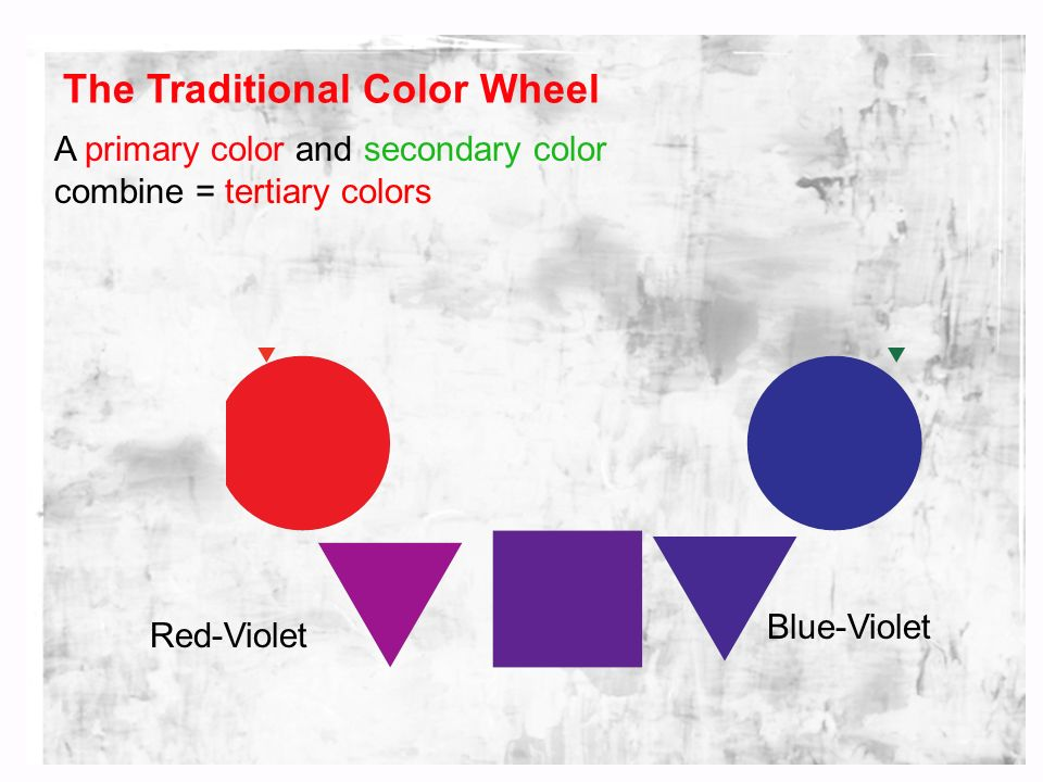 Color Traditional Color Wheel Vs Digital Color You Will Need