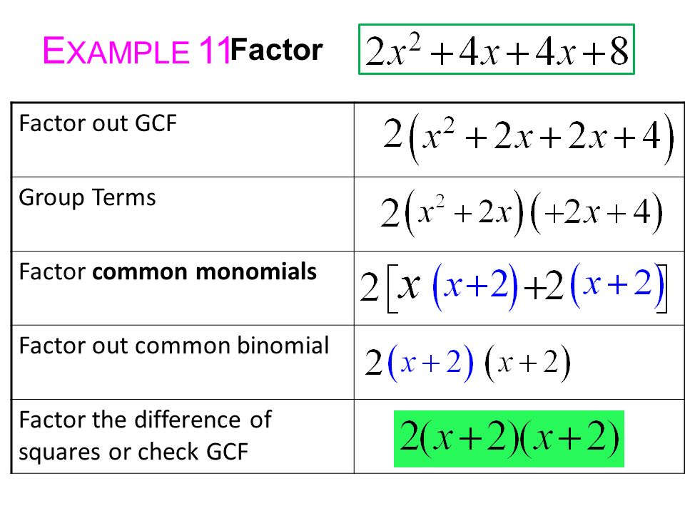 Factoring By Grouping Factoring Flow Chart Is There A Gcf 2 Terms