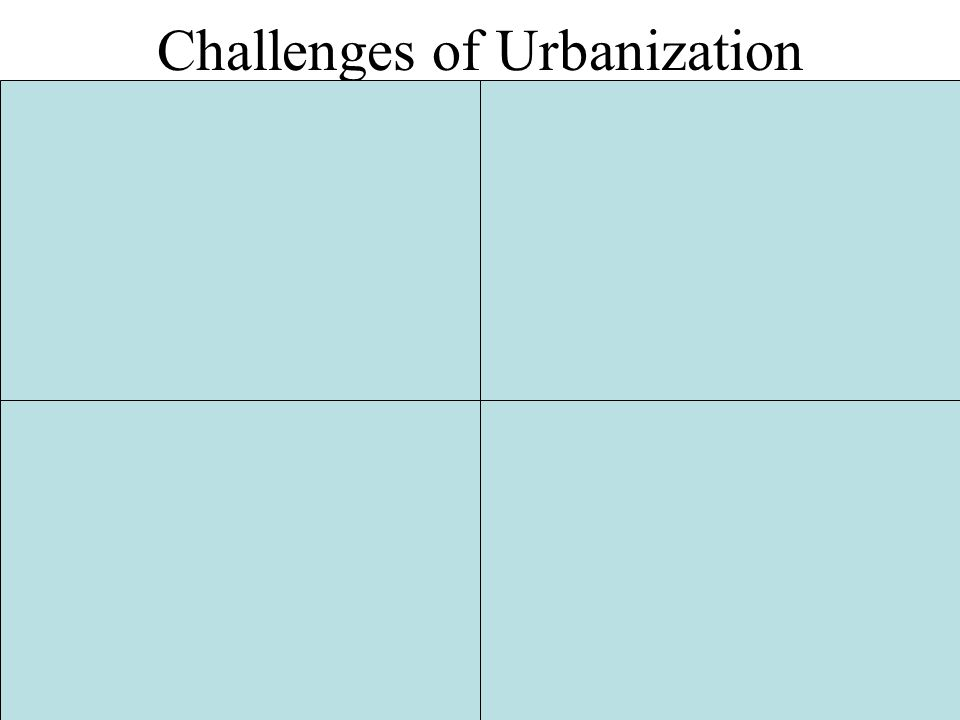 Challenges of Urbanization