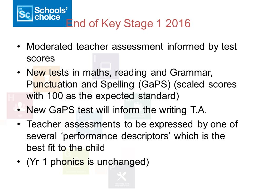 End of Key Stage Moderated teacher assessment informed by test scores New tests in maths, reading and Grammar, Punctuation and Spelling (GaPS) (scaled scores with 100 as the expected standard) New GaPS test will inform the writing T.A.