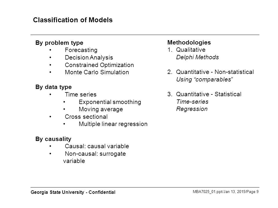 Capability maturity model powerpoint template slidemodel.