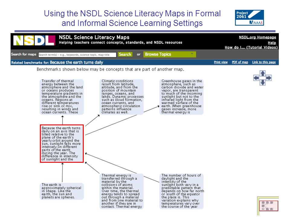 Using the NSDL Science Literacy Maps in Formal and Informal