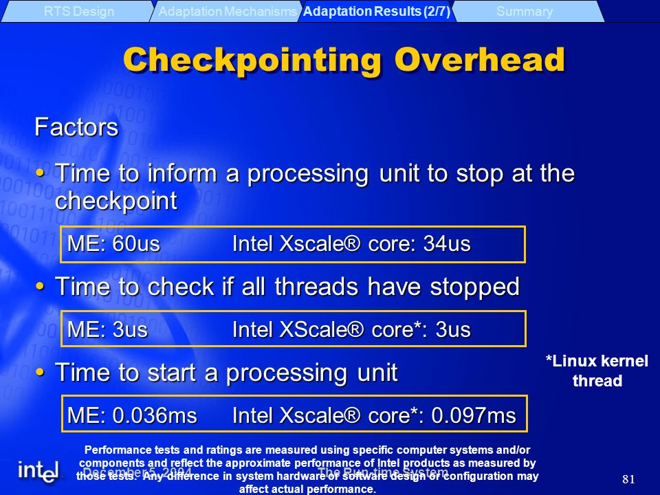 Micro-37 Tutorial Compilation System for Throughput-driven Multi