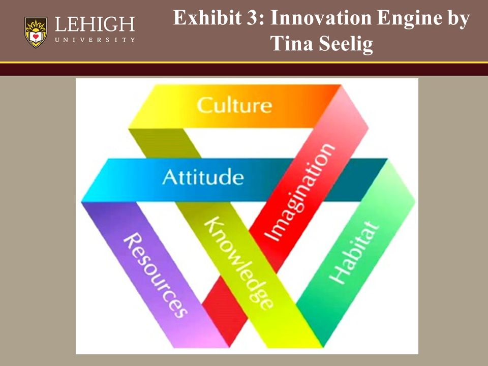 1 exhibit 1 integrated product development ipd level 1 rh slideplayer com
