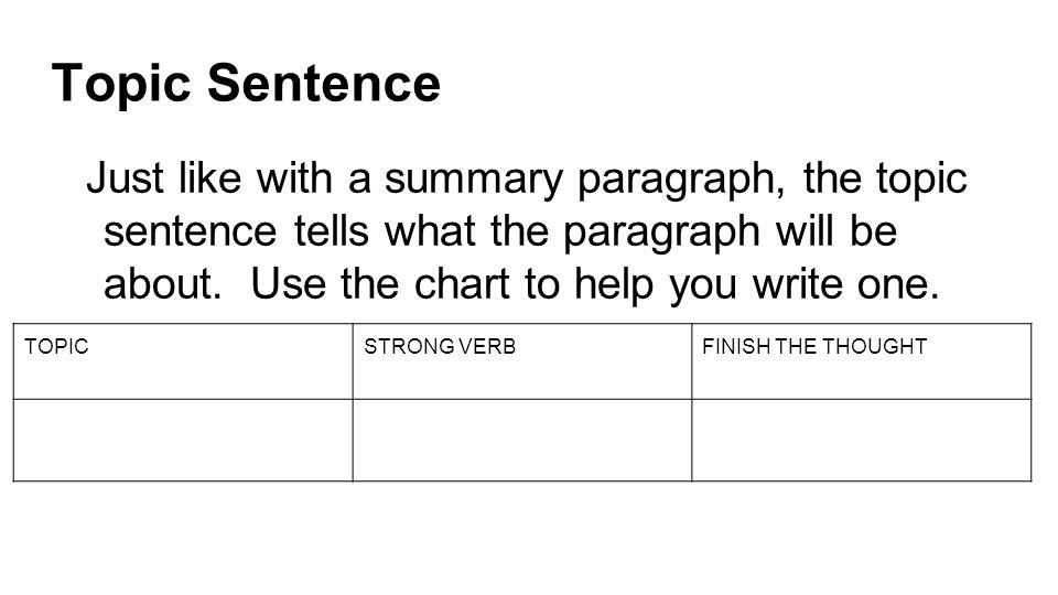 Topic Sentence Just like with a summary paragraph, the topic sentence tells what the paragraph will be about.
