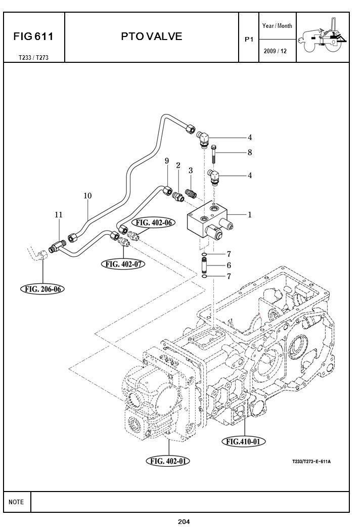 Month P1 Fig 601 Cylinder Case Ppt Download