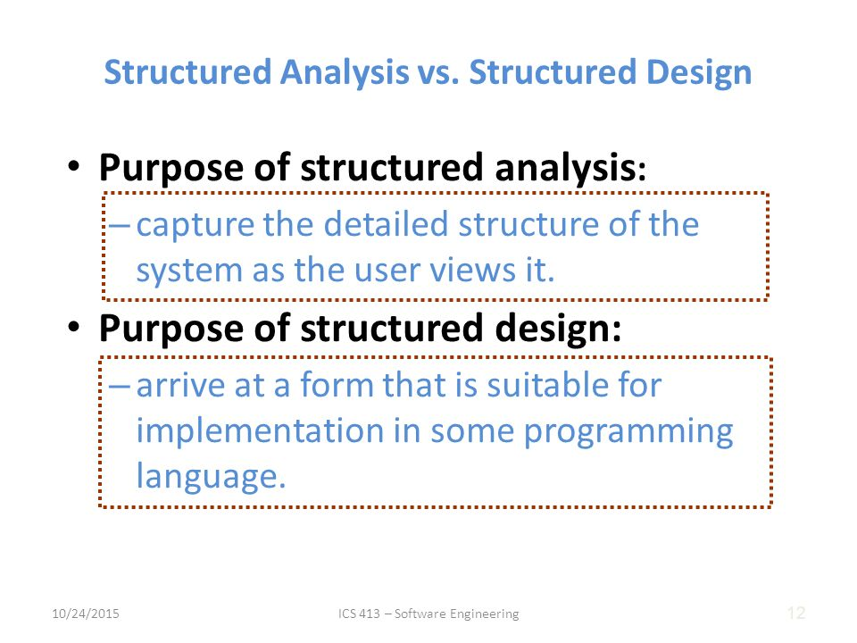 Elements Of Software Analysis And Design Structured Approaches Structured Analysis Functional Oriented Design 10 24 2015ics 413 Software Engineering1 Ppt Download