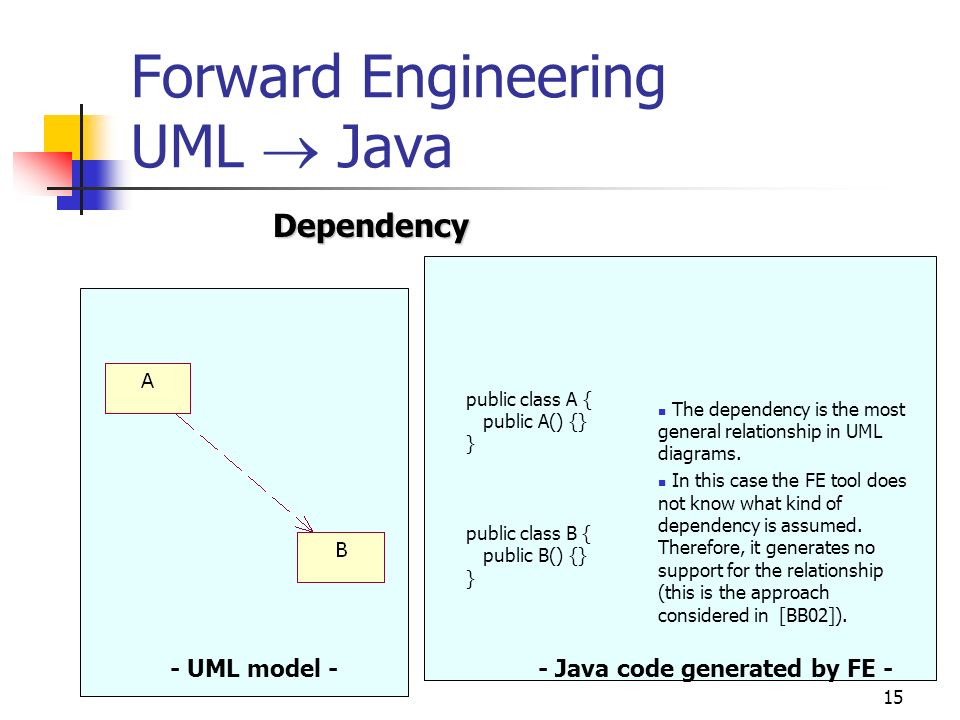 1 Forward And Reverse Engineering 2 The Uml Is Not Just An Oo
