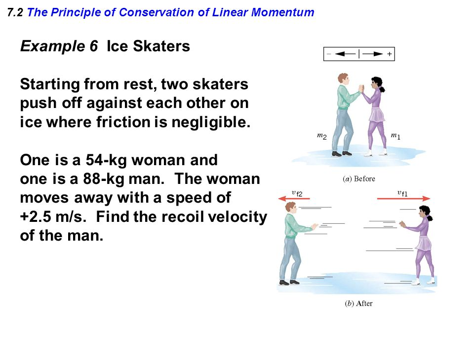 Chapter 7 Linear Momentum Units Of Chapter 7 Momentum And Its