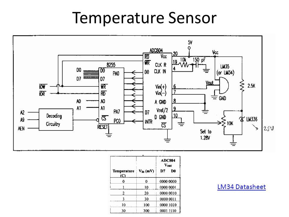 Applications of PPI A/D - Temperature Sensor  Analog to