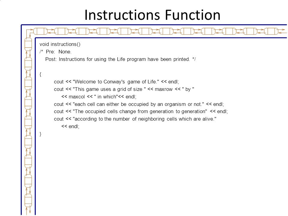 Programming Principles Chapter 1 Objectives Discuss The Program