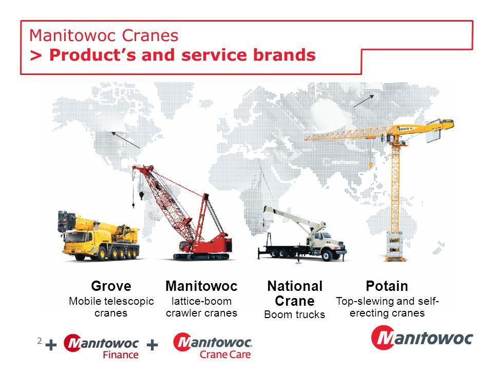 Philippe Cohet, Manitowoc Crane Group Market Surveillance