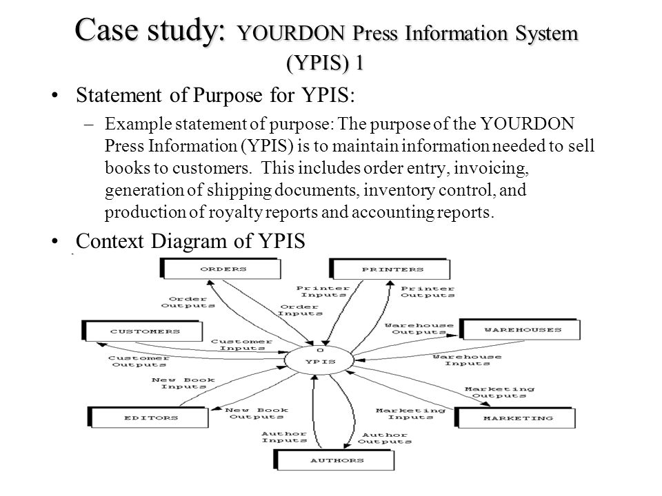 case study mis information ststem ch 3 Management information systems (mis) provide the management control level with reports and access to the organization's current performance and historical records most mis reports condense information from tps and are not highly analytical.