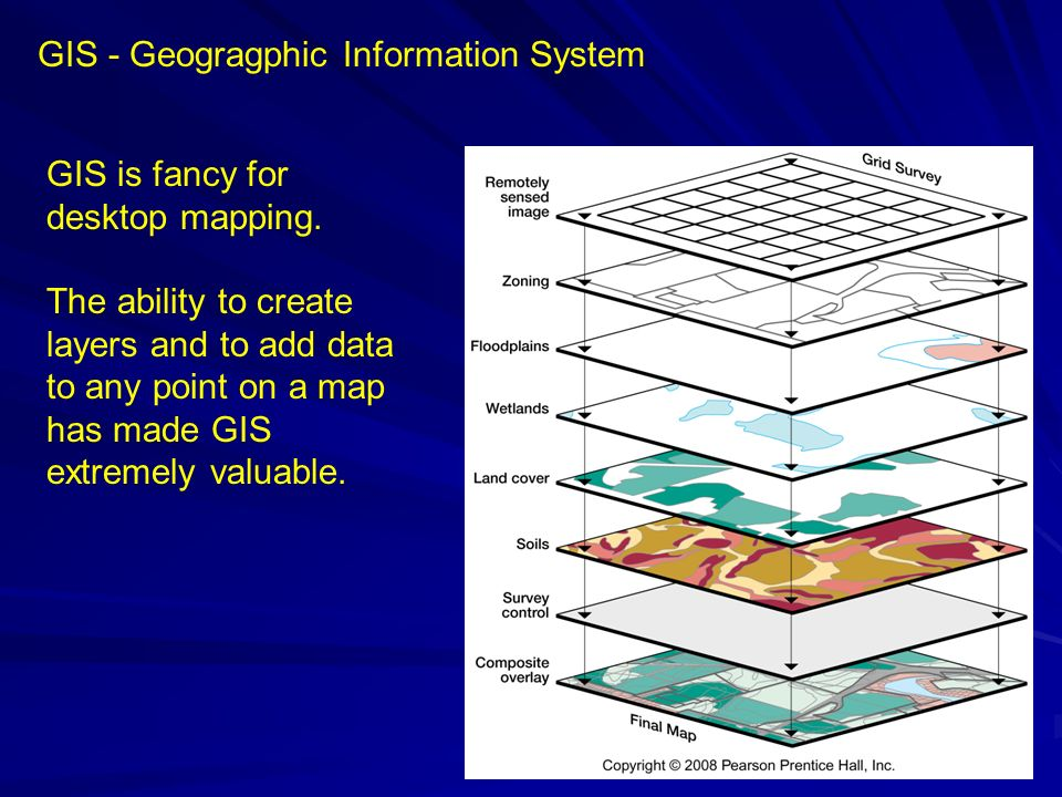Types Of Maps Ap Human Geography Gps Global Positioning Systems