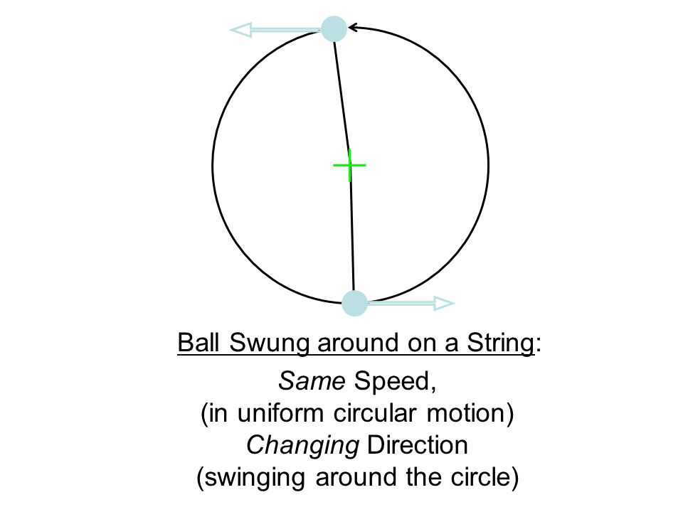 For that Swinging balls action and reaction for that