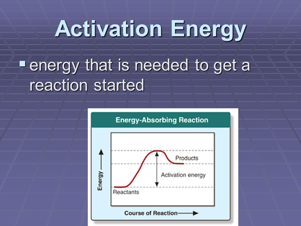 Activation Energy  energy that is needed to get a reaction started