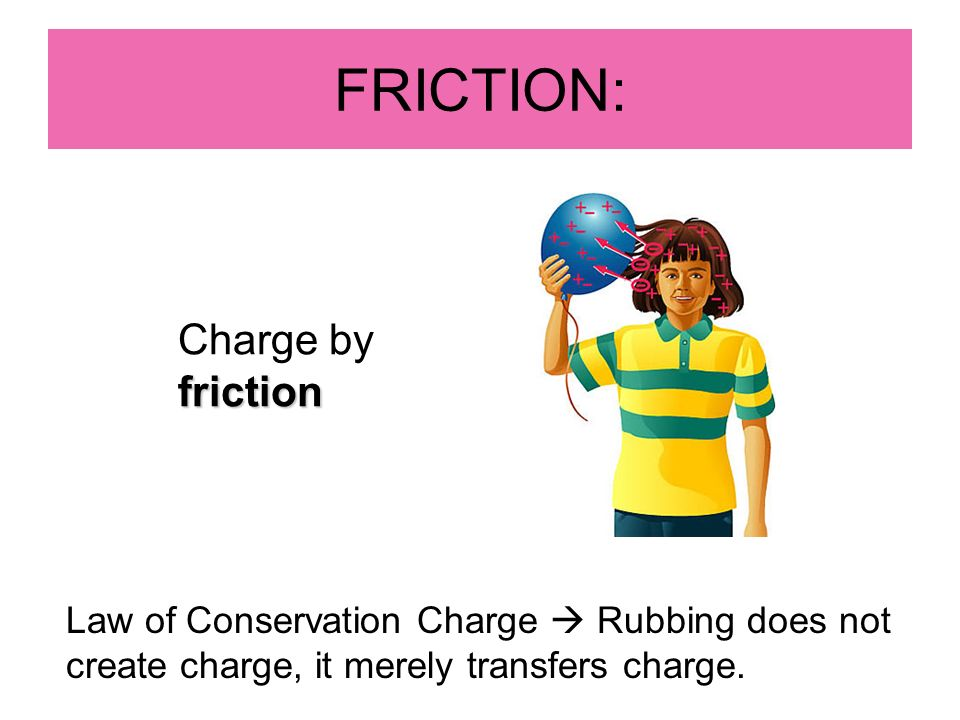 Static Electricity Electric Charge 12 P Atoms Are Neutral Same Of