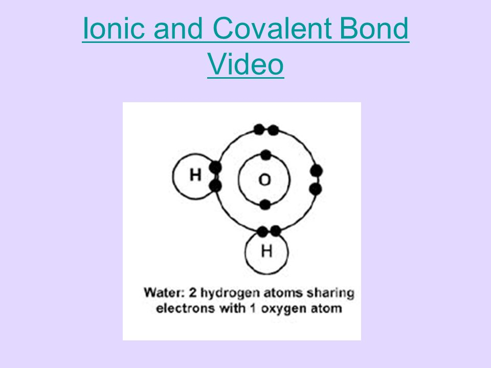 Ionic and Covalent Bond Video