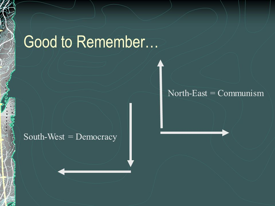Good to Remember… North-East = Communism South-West = Democracy