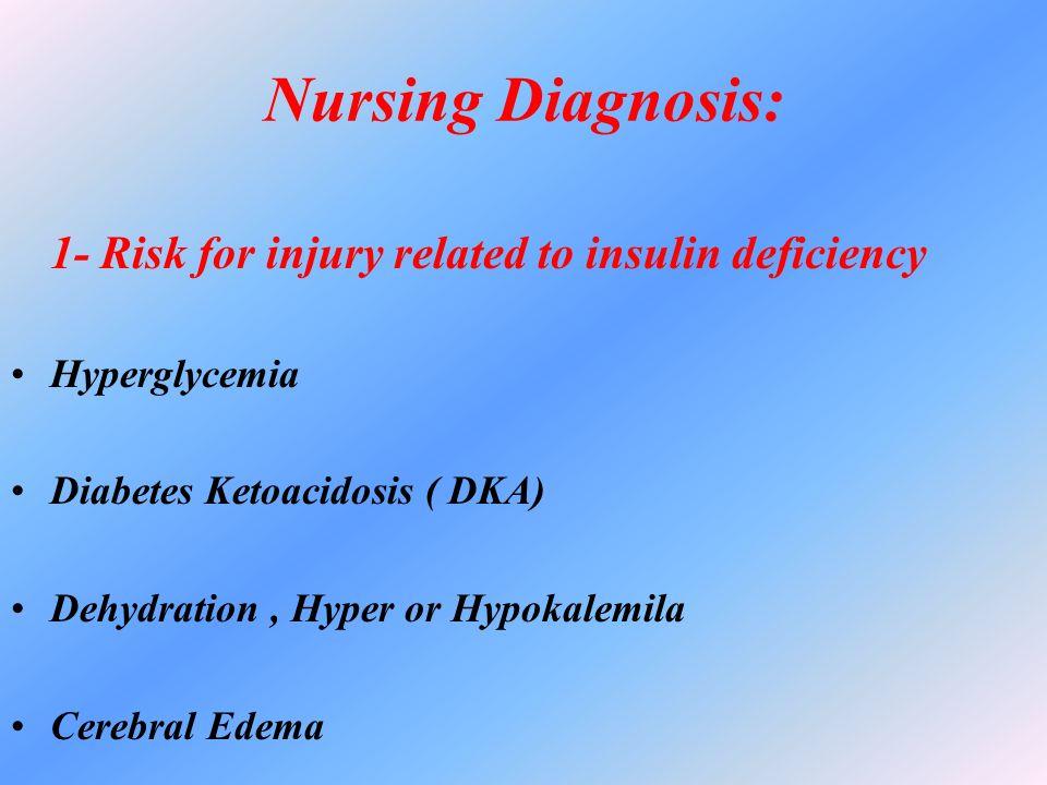 nursing diagnosis for dka