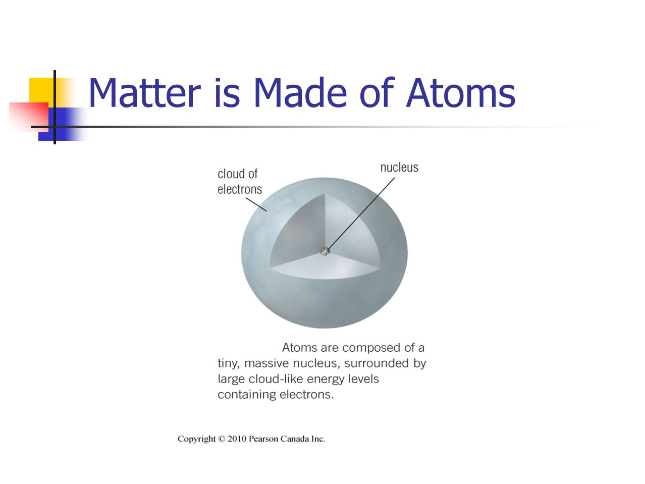Matter is Made of Atoms