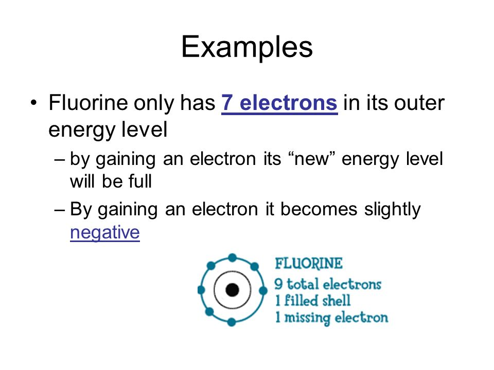 Examples Fluorine only has 7 electrons in its outer energy level –by gaining an electron its new energy level will be full –By gaining an electron it becomes slightly negative