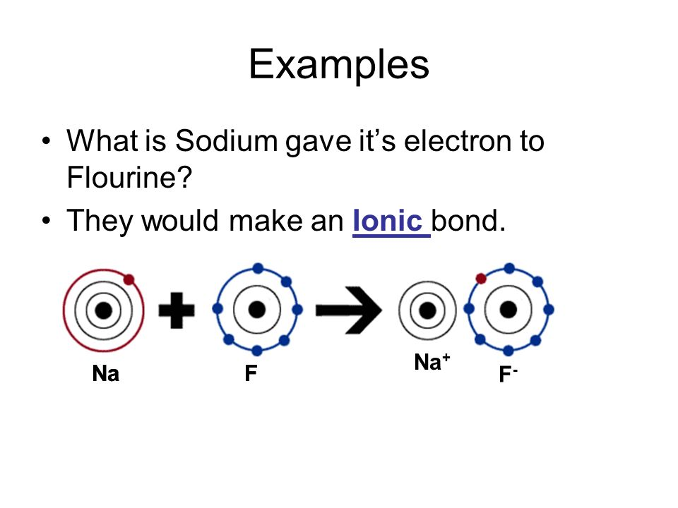 Examples What is Sodium gave it's electron to Flourine.
