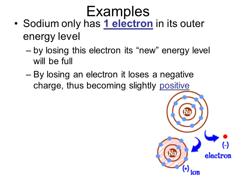 Examples Sodium only has 1 electron in its outer energy level –by losing this electron its new energy level will be full –By losing an electron it loses a negative charge, thus becoming slightly positive