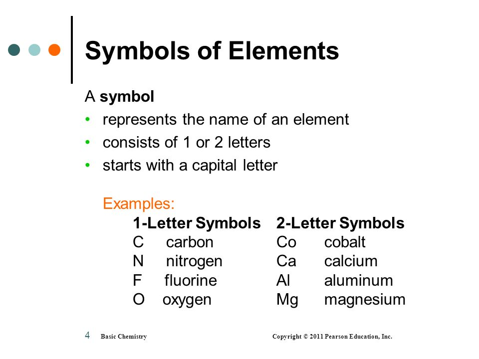 1 Chapter 4atoms And Elements 41 Elements And Symbols Basic