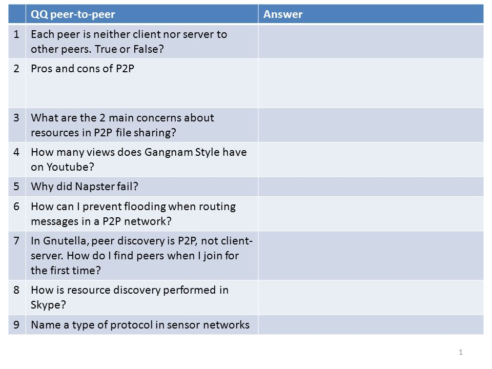 QQ peer-to-peerAnswer 1Each peer is neither client nor