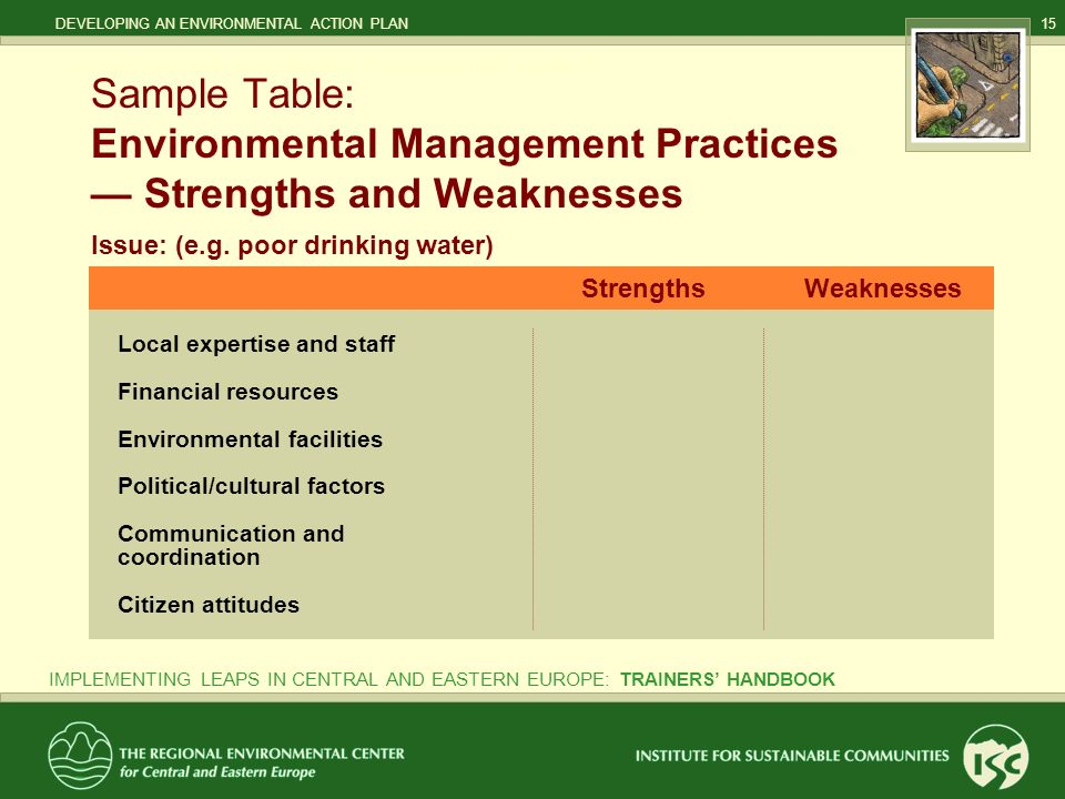 Implementing Leaps In Central And Eastern Europe Trainers Handbook Developing An Environmental Action Plan Ppt Download
