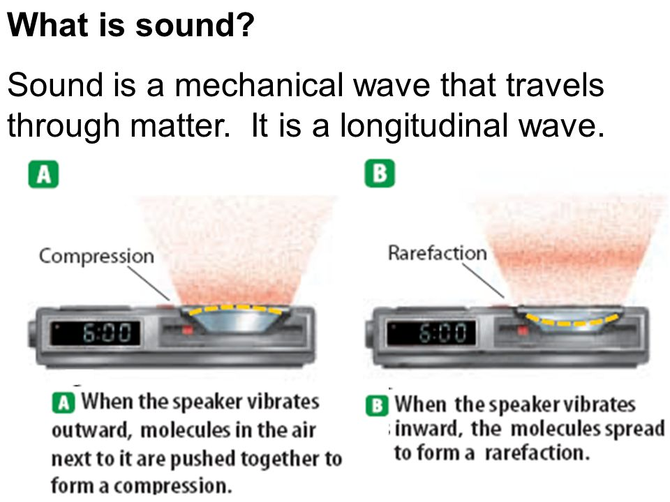 What is sound Sound is a mechanical wave that travels through matter. It is a longitudinal wave.