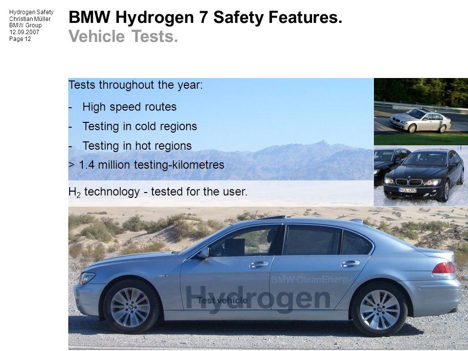 2nd International Hydrogen Conference On Hydrogen Safety San