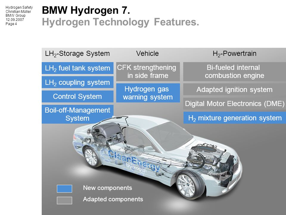 2nd International Hydrogen Conference on Hydrogen Safety