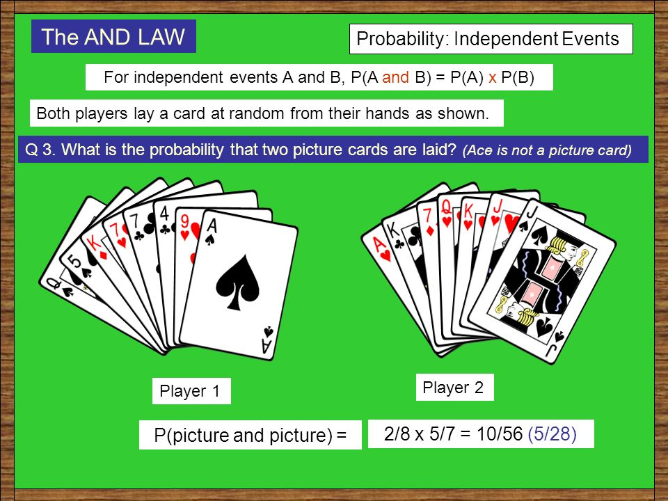 Player 1 Player 2 P(heart and heart) = 4/6 x 2/8 = 8/48 (1/6) Probability: Independent Events For independent events A and B, P(A and B) = P(A) x P(B) The AND LAW Both players lay a card at random from their hands as shown.