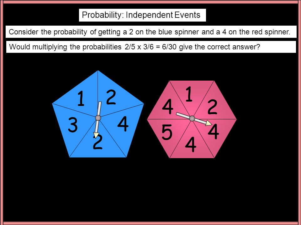 Probability: Independent Events On a single throw of a die P(6) = 1/6 For 2 dice the probability of 2 sixes is the same as 1/6 x 1/6 = 1/36 Can you see why multiplying the individual probabilities together for one event, (rolling a die) gives us the correct results for 2 events, (rolling 2 dice).