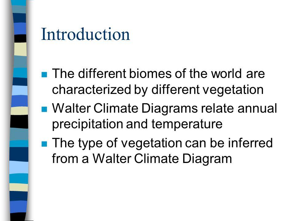 Climate Diagrams Puja Ahluwalia And Barney Mouat So Paulo Brazil