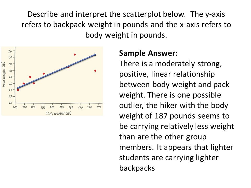 Sample Answer: There is a moderately strong, positive, linear relationship between body weight and pack weight.
