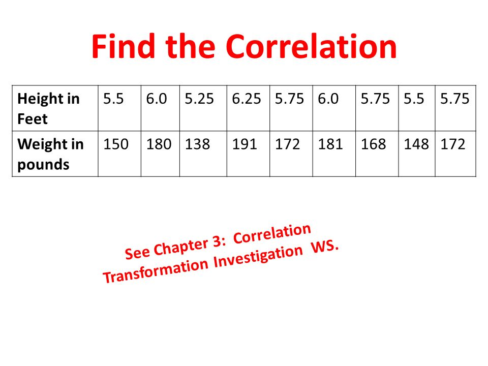 Find the Correlation Height in Feet Weight in pounds R = 0.97 See Chapter 3: Correlation Transformation Investigation WS.