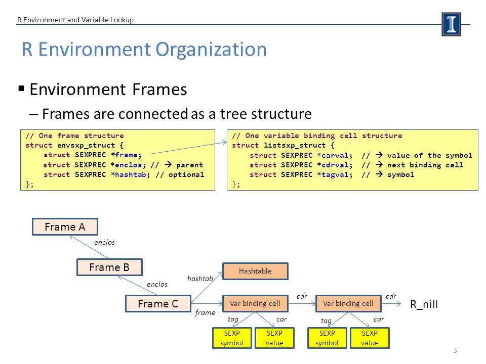 R Environment and Variable Lookup Apr R Environment and Variable ...