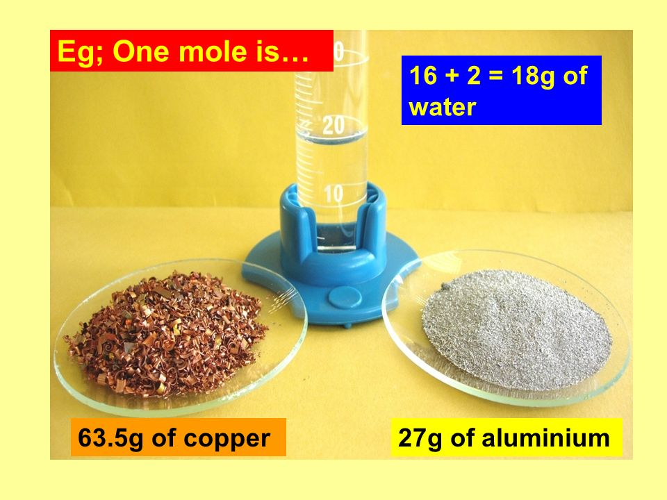 Eg; One mole is… 27g of aluminium63.5g of copper = 18g of water