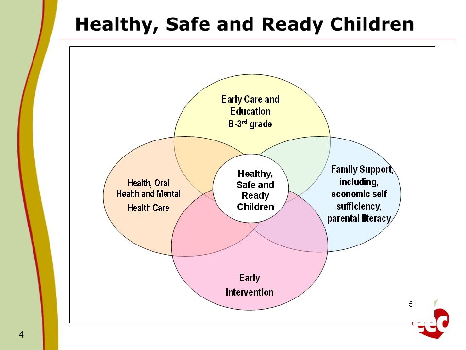 Healthy, Safe and Ready Children 4