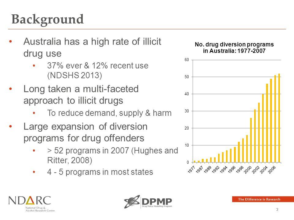Australian alternatives to arrest and imprisonment for drug and drug
