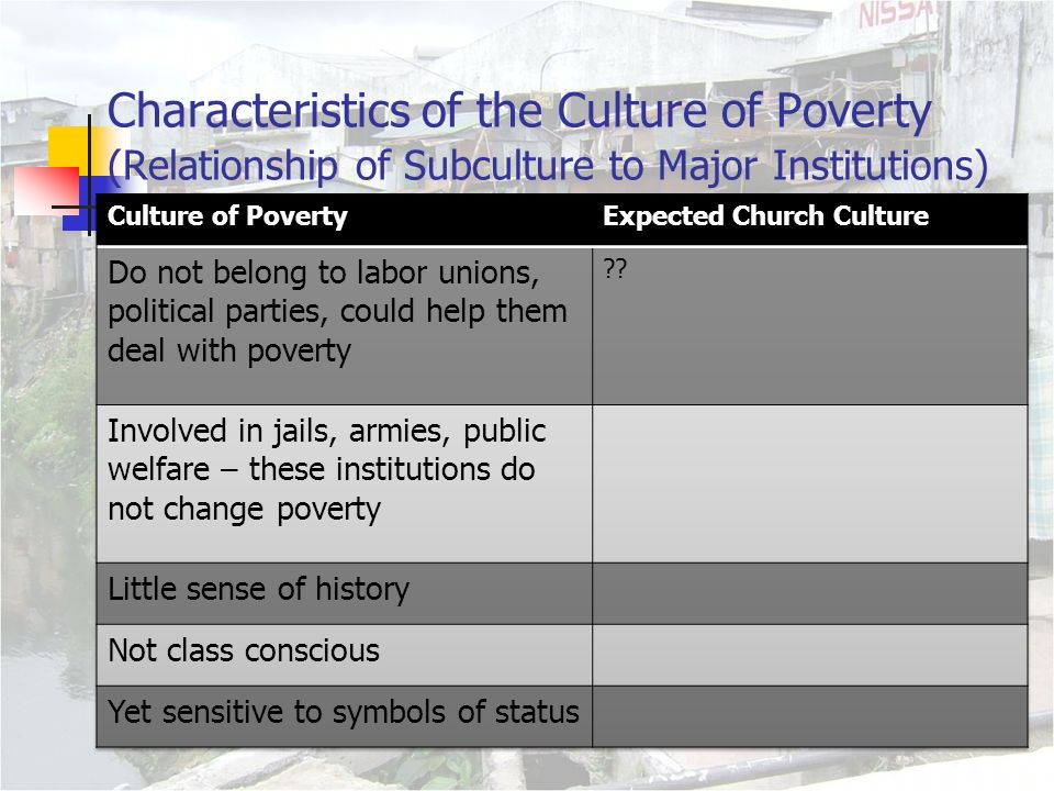 culture of poverty characteristics