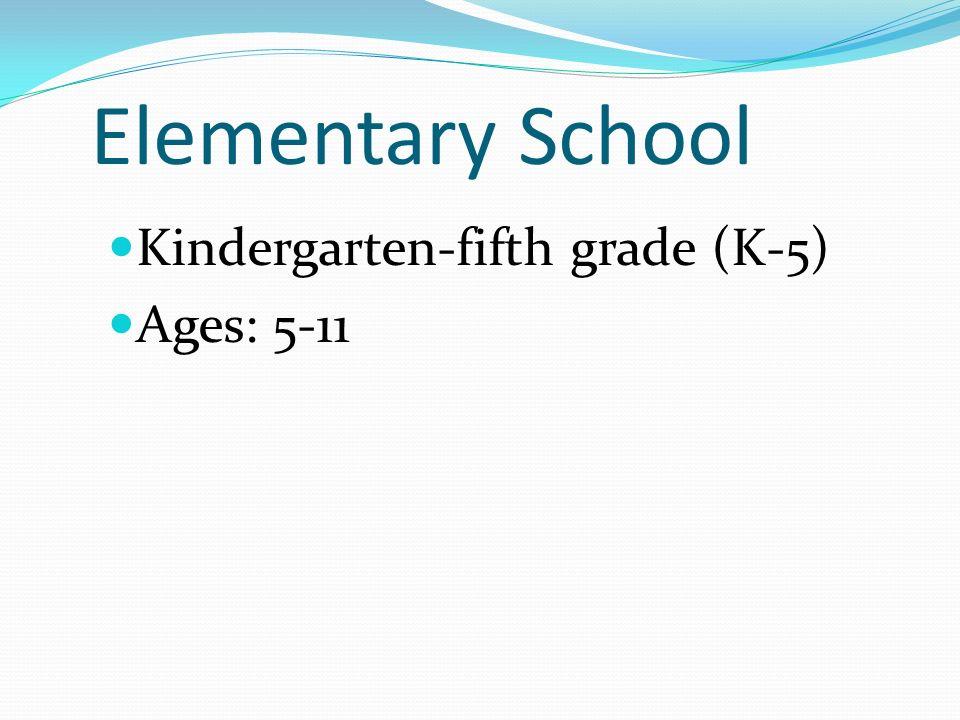 Unit 1. Vocabulary School Grade level Elementary (Primary) Middle ...