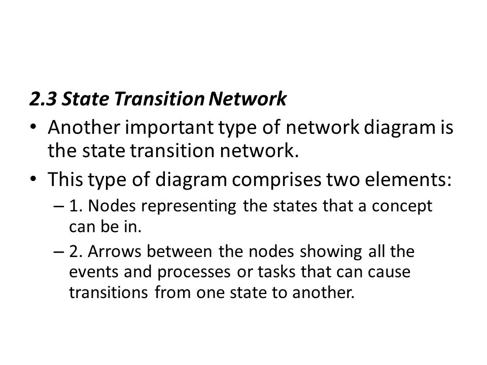 what is a network diagram and why is it important